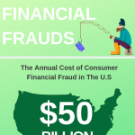 Financial-Frauds-and-ways-to-stay-protected-infographic-plaza