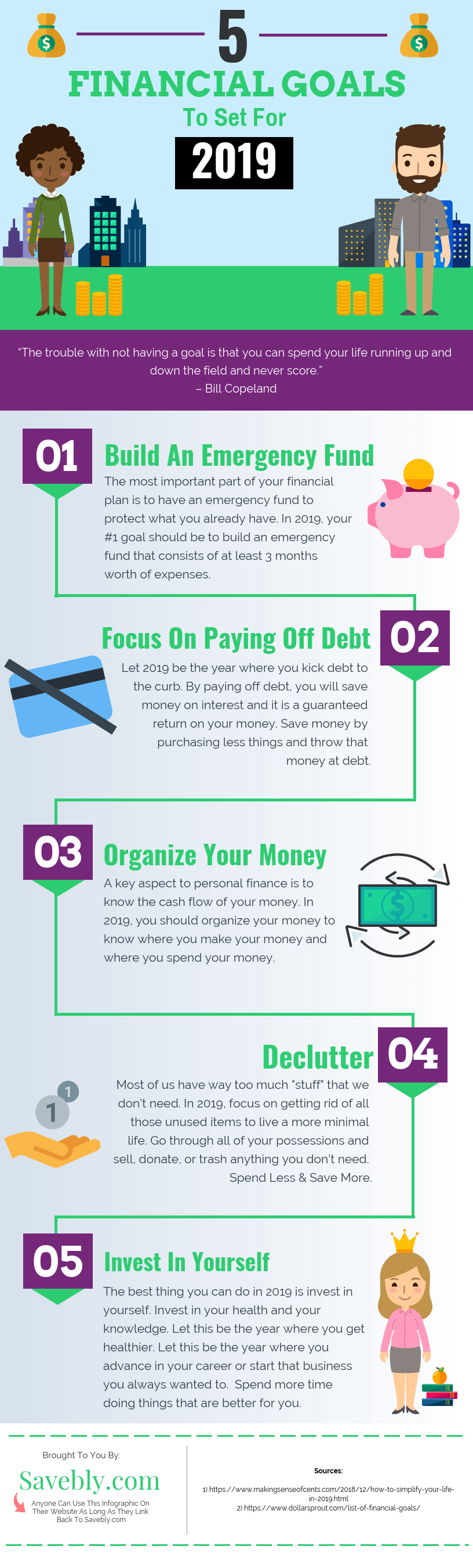 Financial-Goals-In-2019-infographic-plaza