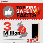 Fire-Door-Safety-infographic-plaza