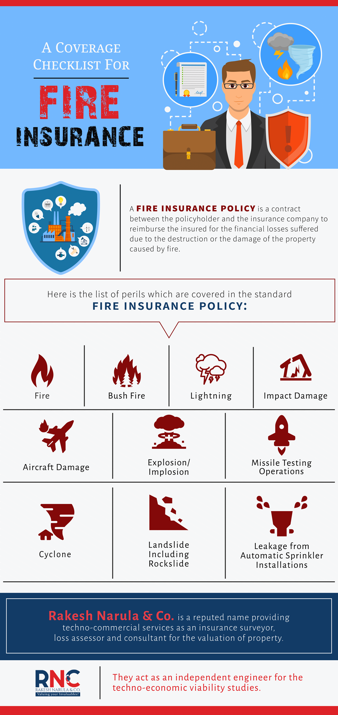 Fire-Insurance_Infographic-plaza