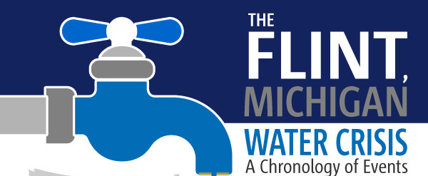 Flint-Michigan-Water-Crisis-Timeline-thumb