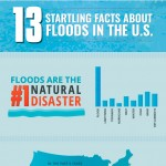 Flood-Facts-Infographic-plaza