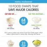 Food-Swaps-save-calories-infographic-plaza