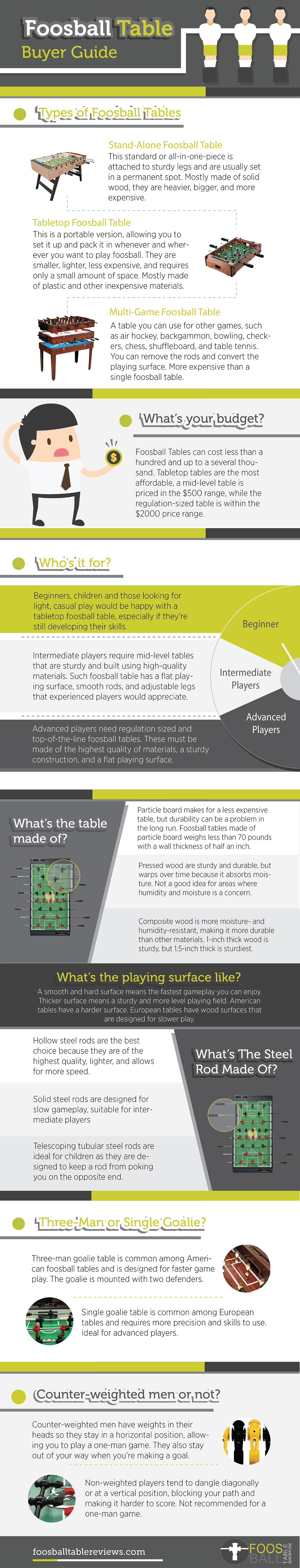 Foosball Table Buyers Guide
