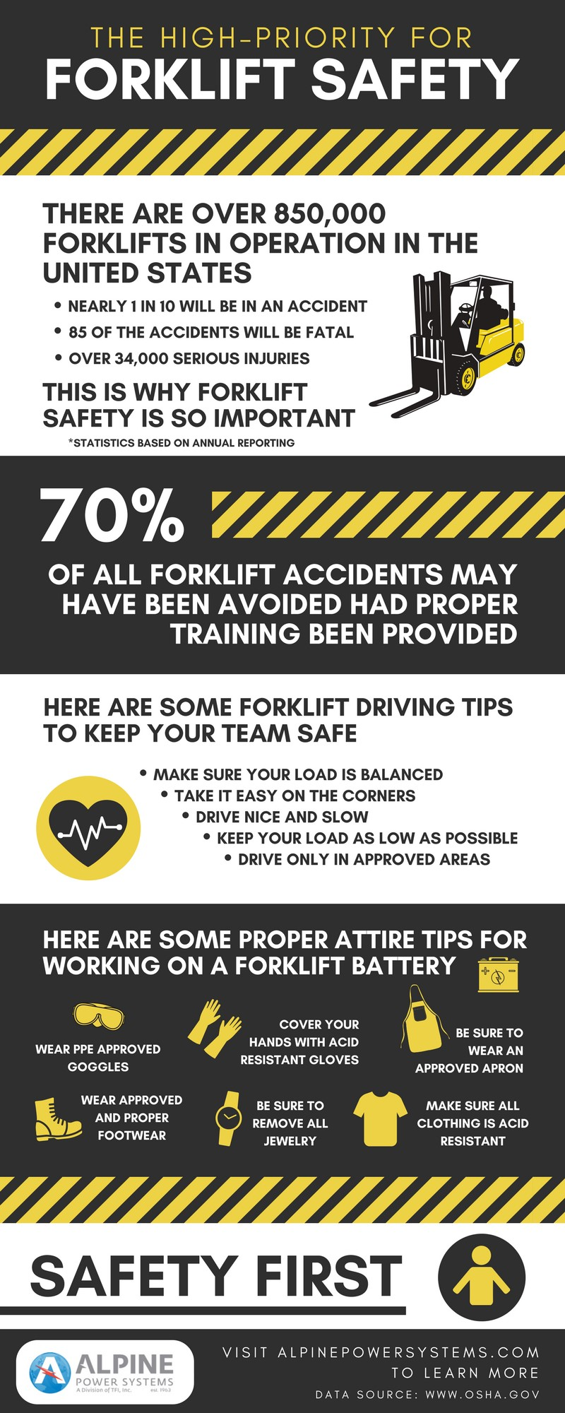 Forklift-Safety-Infographic-plaza