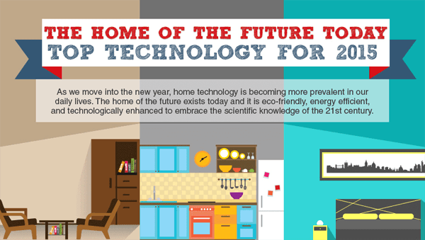Frame-your-TV-21st-Century-Home-Technology-Infographic-plaza-thumb