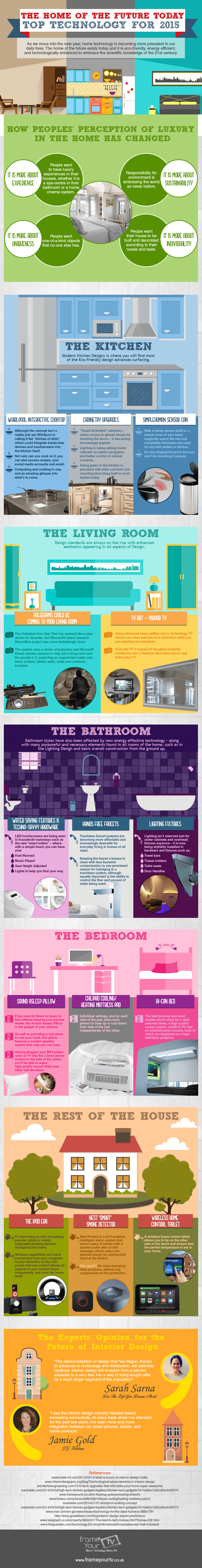 Frame-your-TV-21st-Century-Home-Technology-Infographic-plaza