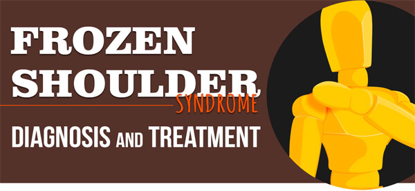 Frozen-Shoulder-Syndrome-Diagnosis-and-Treatment-infographic-plaza-thumb