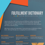 Fulfillment-Dictionary-infographic-plaza