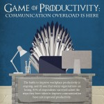 Game-of-Productivity-infographic-plaza