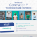 Generation-Y-Infographic
