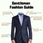 Gentelman-Fashion-and-accessories-Guide-infographic-plaza