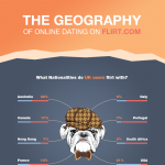Geography-of-online-datying-on-Flirt.com-infogaphic-plaza
