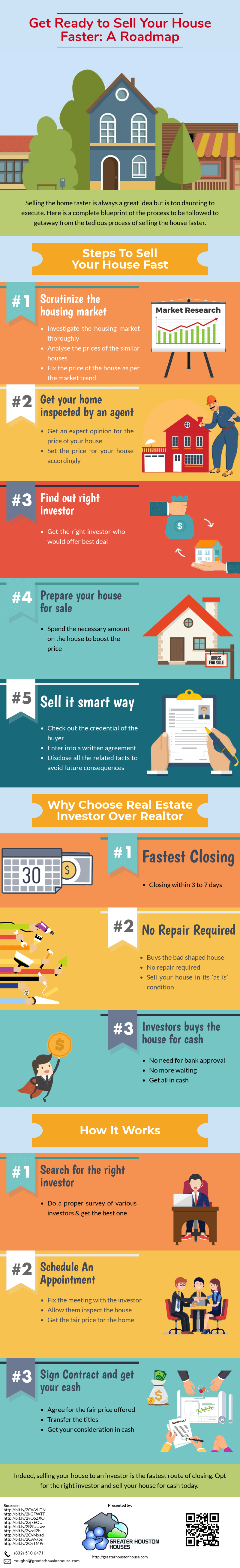 Get Ready to Sell Your House Faster-infographic-plaza