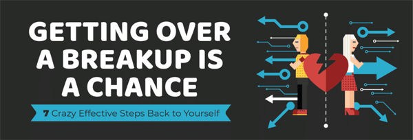 Getting-Over-A-Breakup-Infographic-plaza-thumb