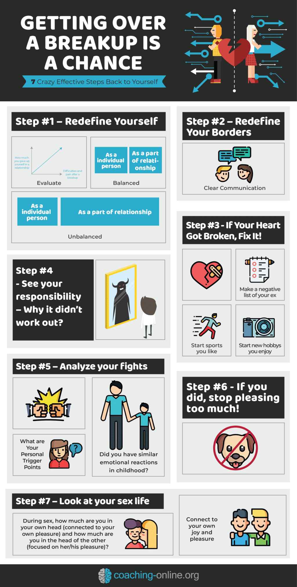 Getting-Over-A-Breakup-Infographic-plaza