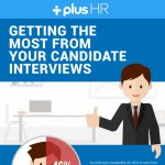 Getting-The-Most-From-Your-Candidate-Interviews-infographic-plaza