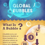 Global-Bubbles-Infographic-plaza