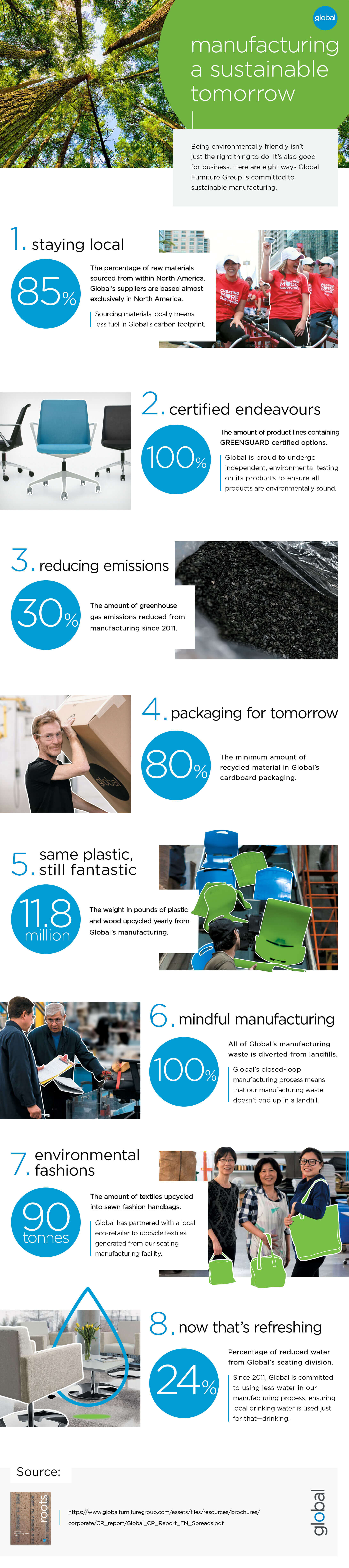 Global-Infographic-Sustainability-Earth-Day-infographic-plaza