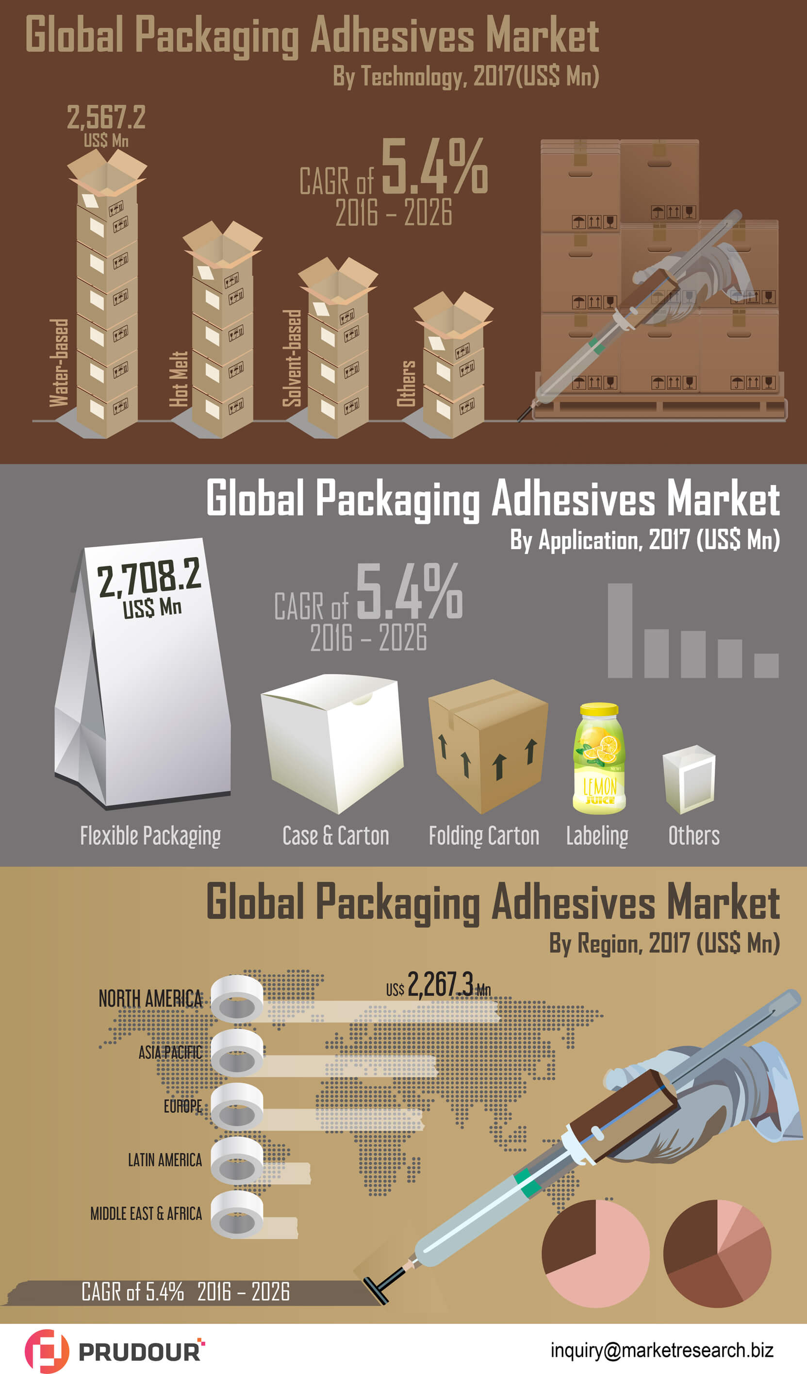Global-Packaging-Adhesives-Market-infographic-plaza