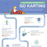 GoKarting-Health-Benefits-Infographic-plaza