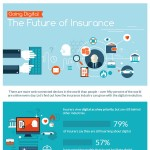 Going-Digital-The-Future-of-Insurance-Infographic-plaza