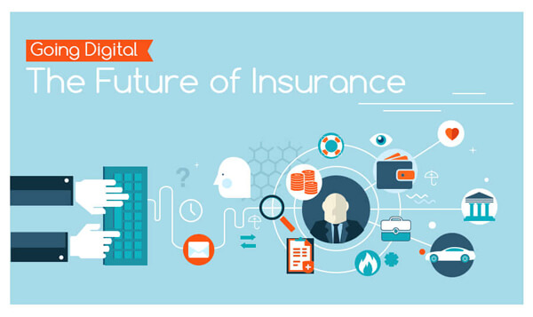 Going-Digital-The-Future-of-Insurance-Infographic-plaza-thumb