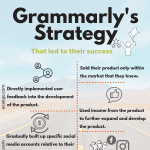 Grammarly-Case-Study-infographic-plaza