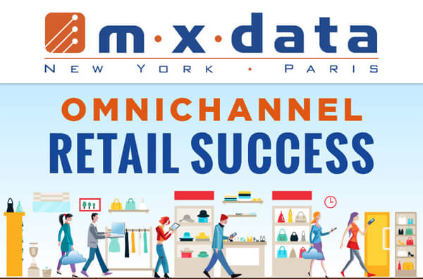 Guide-To-Omnichannel-Retail-Success-Infographic-plaza-thumb
