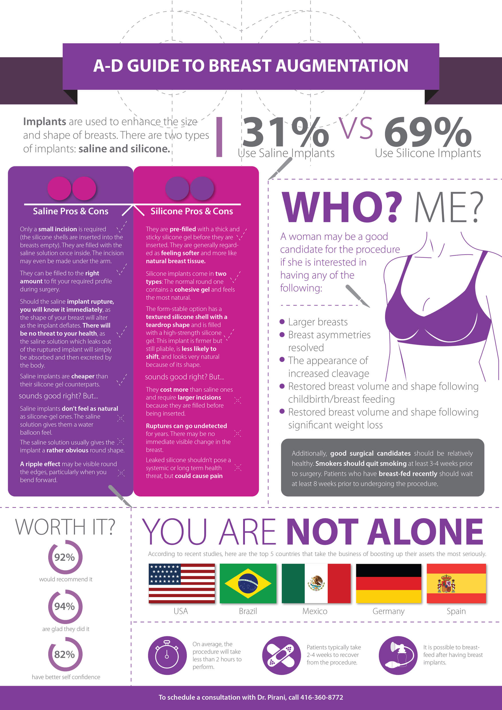 Guide-to-Breast-Augmentation-infographic-plaza