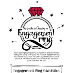 Guide-to-Choosing-an-Engagement-Ring-Infographic-plaza