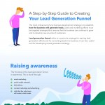 Guide-to-Creating-Your-Lead-Generation-Funnel-infographic-plaza