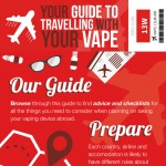 Guide-to-Travelling-with-your-Vape-infographic-plaza