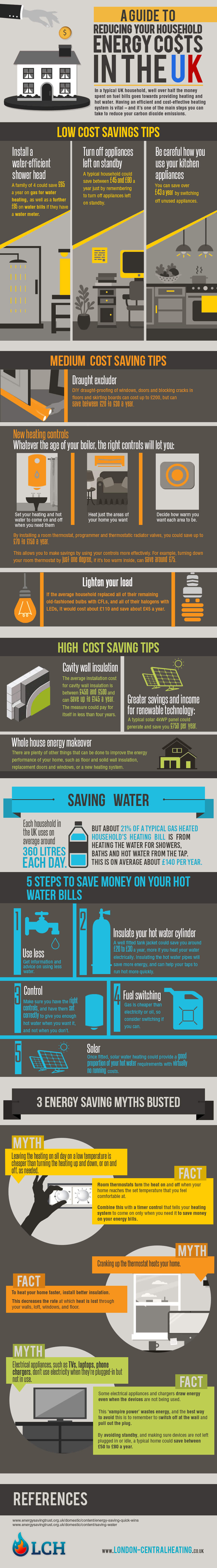 Guide-to-reduce-energy-cost-in-UK-Infographic