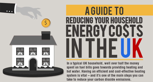 Guide-to-reduce-energy-cost-in-UK-thumb