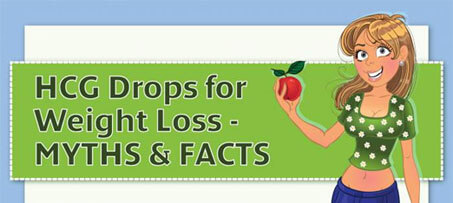 HCG-Drops-For-Weight-Loss–Myths-and-Facts-infographic-plaza-thumb
