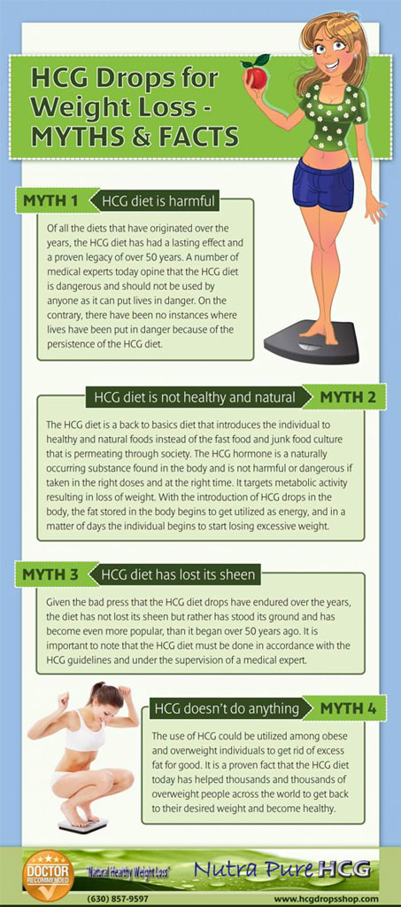 HCG-Drops-For-Weight-Loss–Myths-and-Facts-infographic-plaza
