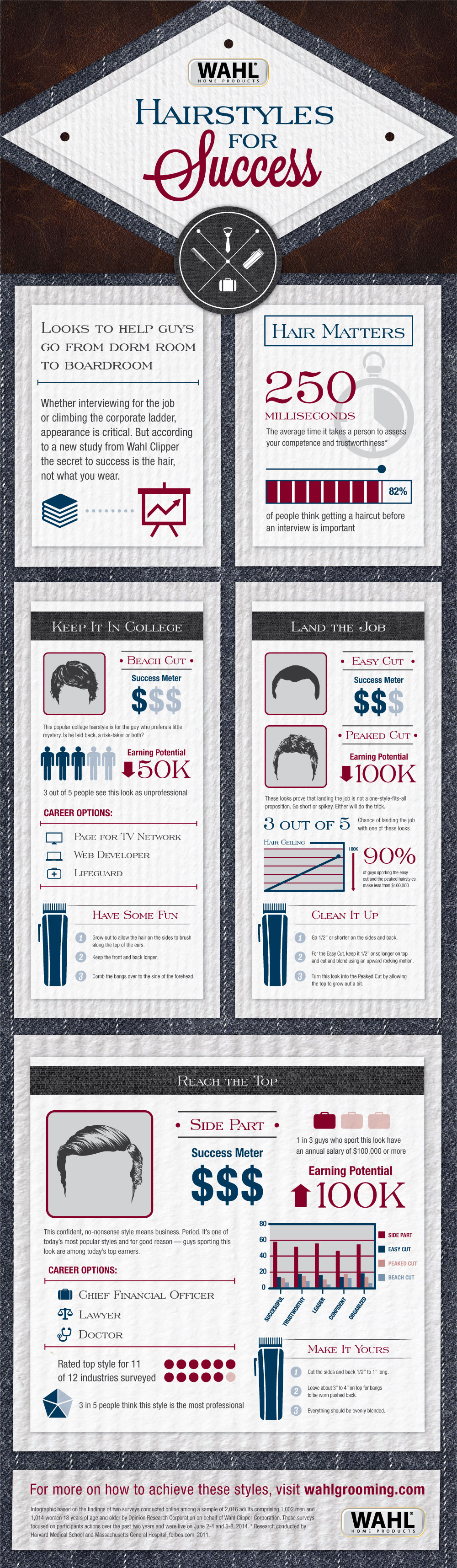 Hairstyles -for-Success-infographic-infographic-plaza