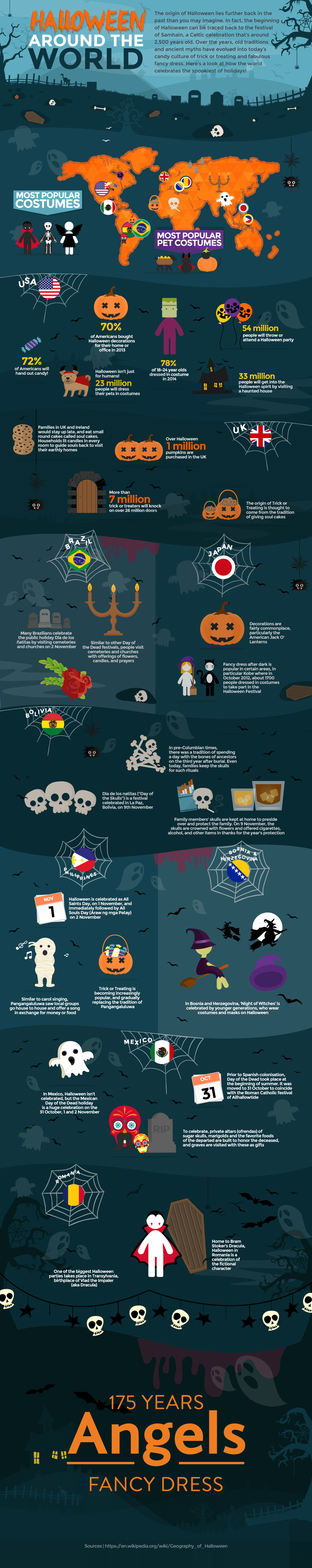 Halloween-Around-The-World-Infographic