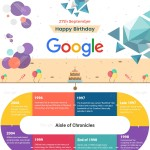 Happy-Birthday-Google-infographic-plaza