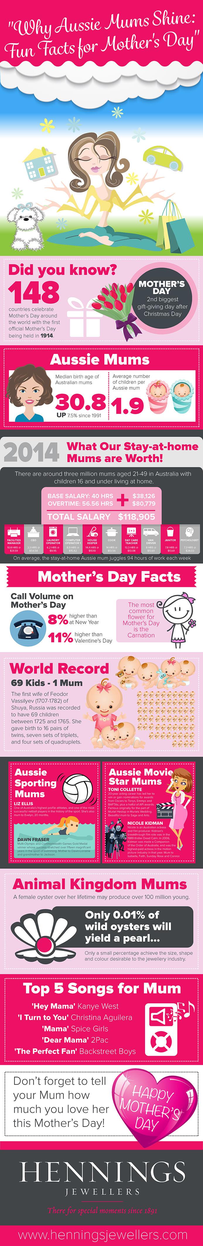Hennings-infographic