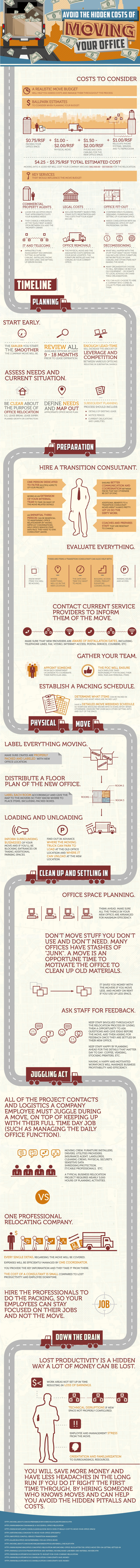 Hidden-Costs-of-Moving-an-Office-Infographic
