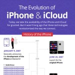 History-Growth-of-the_iPhone-iCloud-infographic-plaza