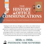 History-Of-Office-Communications_Infographic-plaza