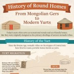 History-of-Round-Homes-infographic-plaza