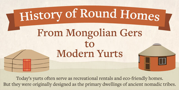 History-of-Round-Homes-infographic-plaza-thumb