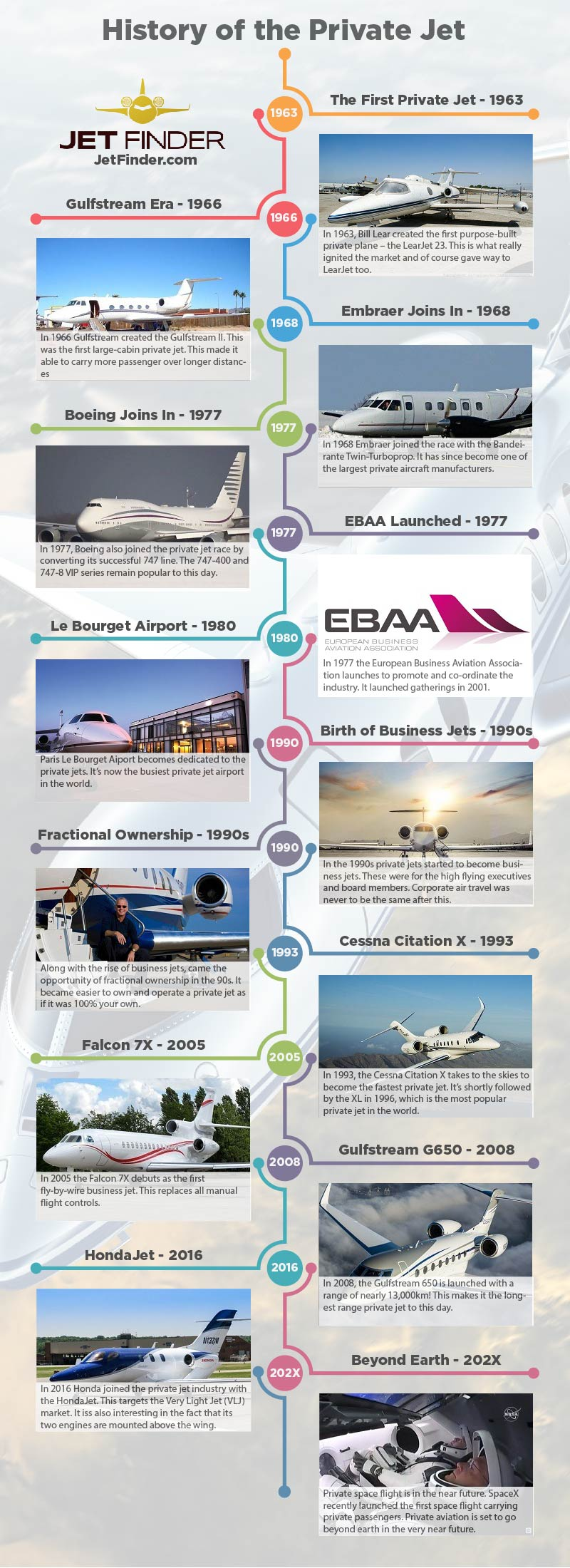 History-of-the-Private-Jet-Infographic-plaza