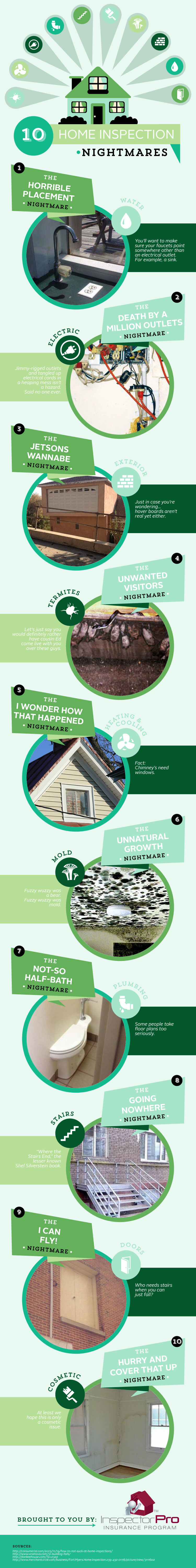 Home-Inspection-Nightmares-infographic