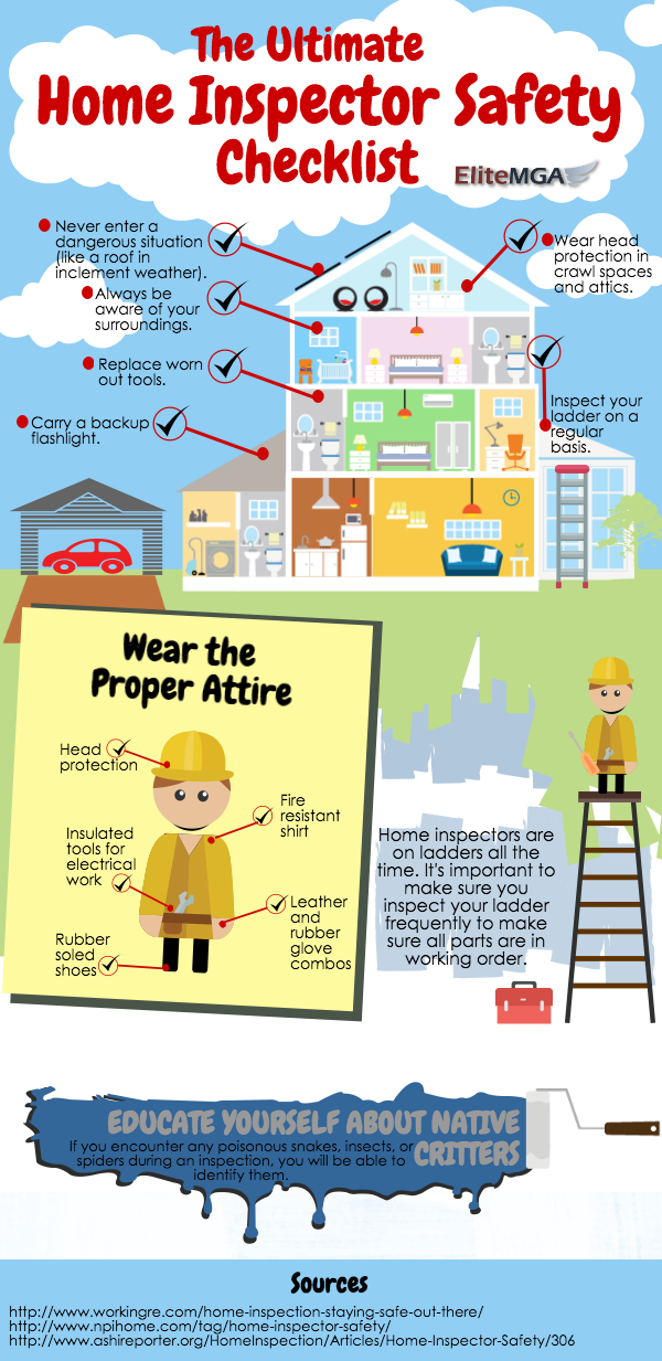 The Home Inspector Safety Checklist