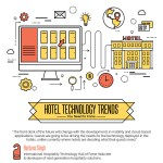 Hotel-Technology-Trends-infographic-plaza